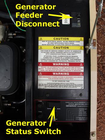 Generac generator service & sales, Raliegh, Durham, & Chapel